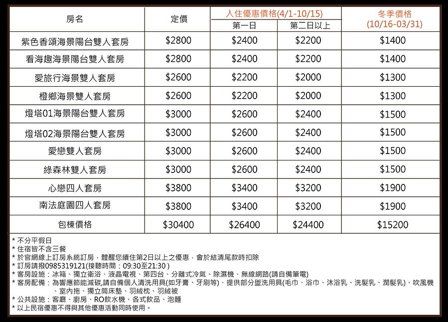 天邊房價表+200.png
