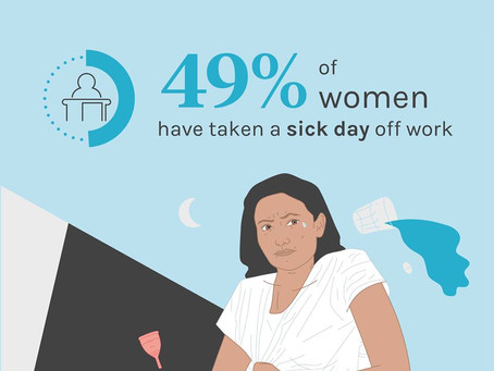 49% of women have taken a sick day off of work due to our period