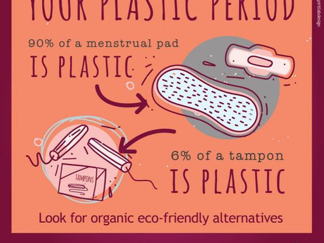 Periods with out Plastic