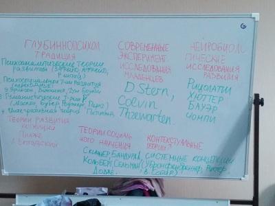 Теории развития, семинар групп ВЛ1,