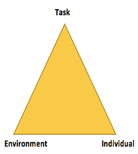 Constraints Led Approach.png