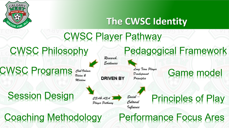 CWSC Identity.png