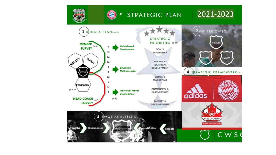 Strategic Plan 2021 2023.jpg