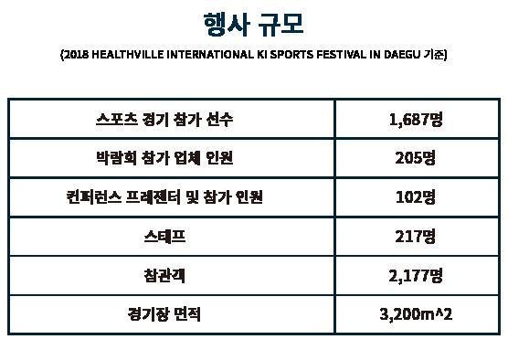 역대 키스포츠 설명-18.png