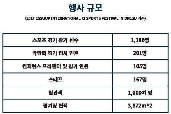 역대 키스포츠 설명-20.png