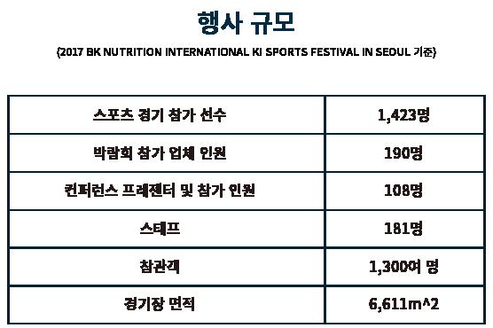 역대 키스포츠 설명-19.png