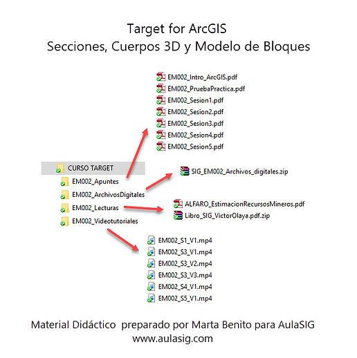 TargetforArcGIS_MaterialDidactico.jpg
