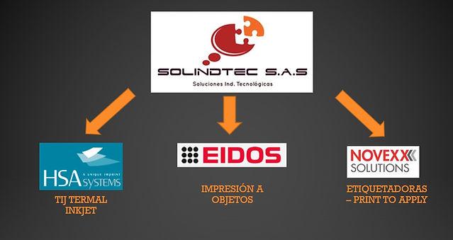 SOLINDTEC%202020_edited.jpg