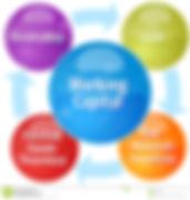 working-capital-business-diagram-illustr