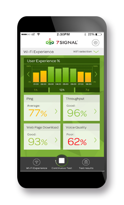 7Signal Mobile Eye Subscription