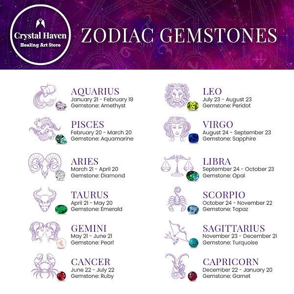 crystalhaven-zodiacgemstones.jpg