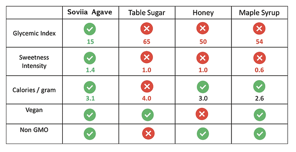 table_sweet-compressor.png