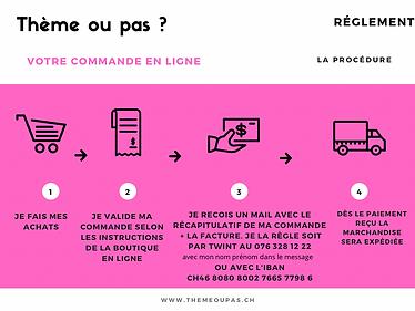 Procédure_shop_réglement.PNG