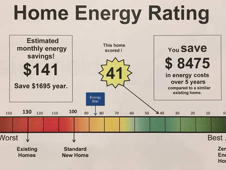 We just turned on the heat November 1st!  Efficient Homes Performing At Their Best!