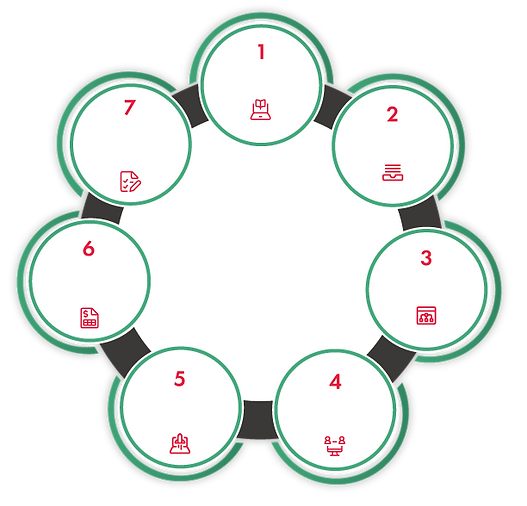 Diagram Showing Steps for Working with RedShelf