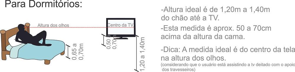 POSIÇÃO TVquarto.jpg