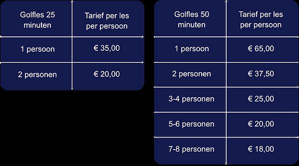 Tarieven per 1 maart 2021.png