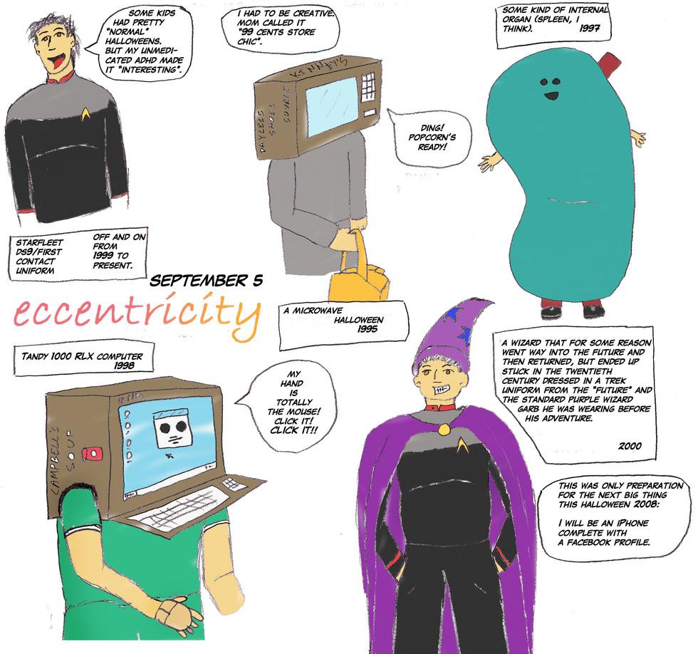 Eccentricity-23