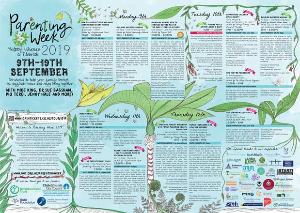 Parenting Week Event Brochure 2019 Side A