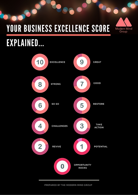 Excellence Score Explained.png