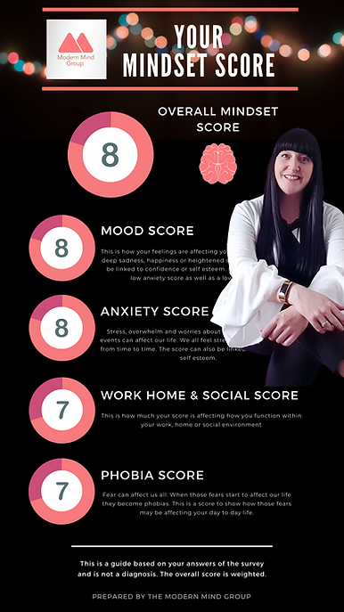 Mindset Score Marketing Images.png