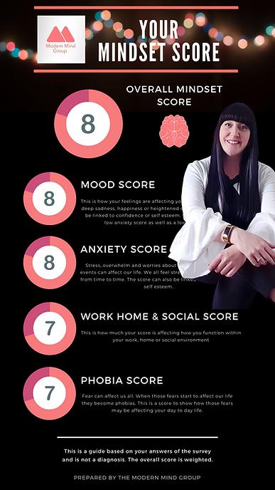 Mindset Score Marketing Images.png