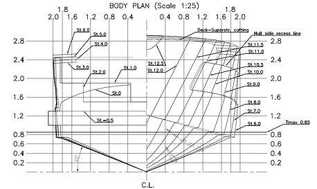 Basic Design 1.JPG