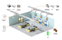 NEW! Antec Airflow Controls & Distribution Systems