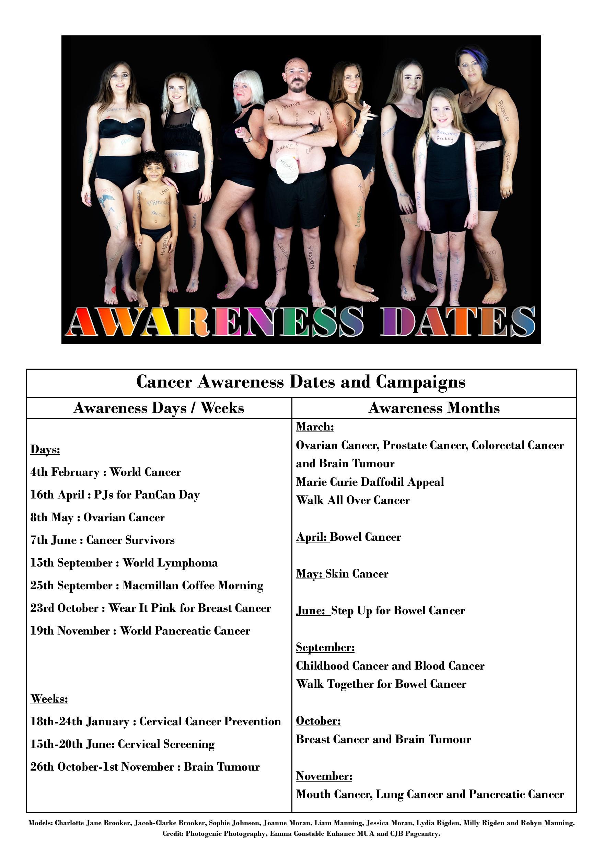 Cancer Awareness Dates