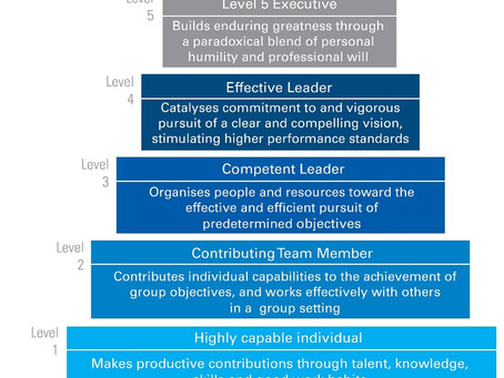 Is Visible and Engaging Leadership the turnkey to take your business from good to great?