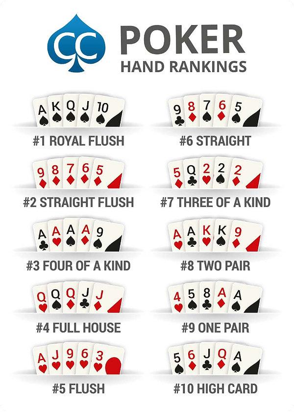 poker-hand-rankings copy.jpg
