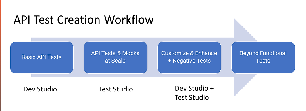 test-workflow.png