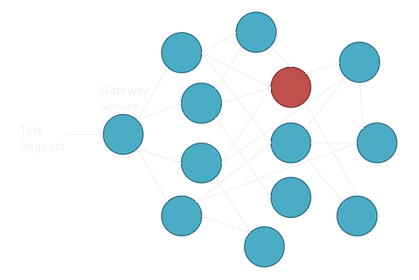 E2E-test-complexity-applications-page.pn