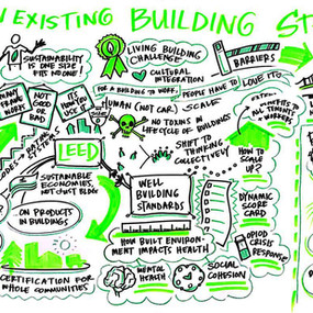 Centering Equity in the Sustainable Building Sector