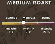 medium roast gauge.jpg