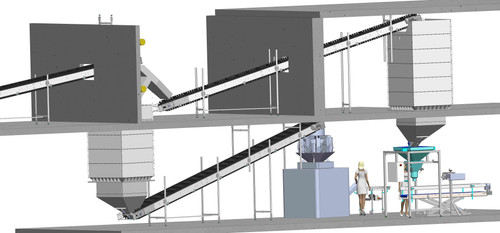 Total line throughput up to 20 tons / hour