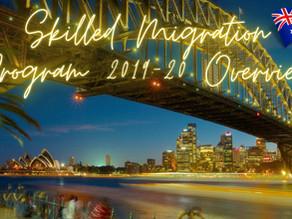 Australia Skilled Migration Program 2019-20 Overview | REPORT