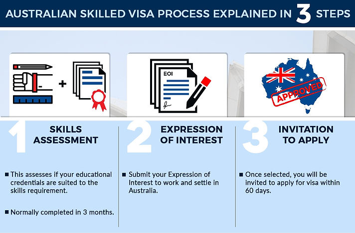 australia-skilled-visa-explained_edited.