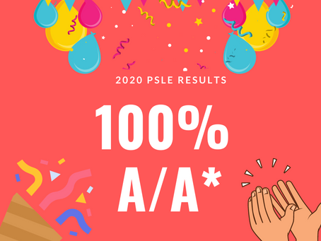 Our 2020 PSLE Performance