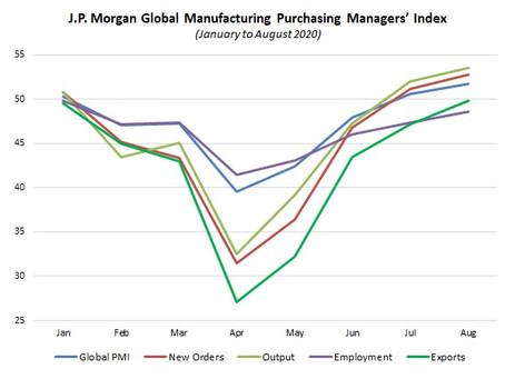 NAM: Global Manufacturing Economic Update