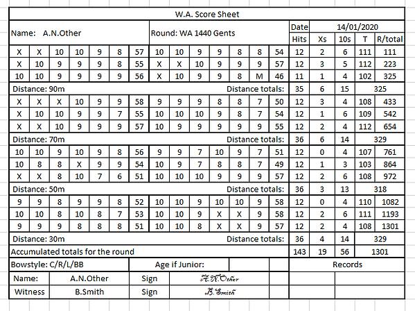 WA Example Score Sheet.png
