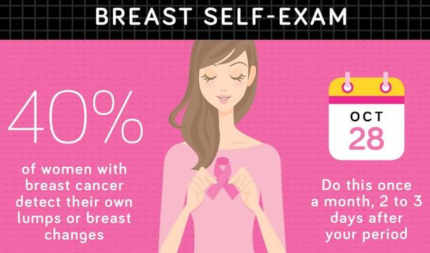 breast-self-exam-2_edited_edited.jpg