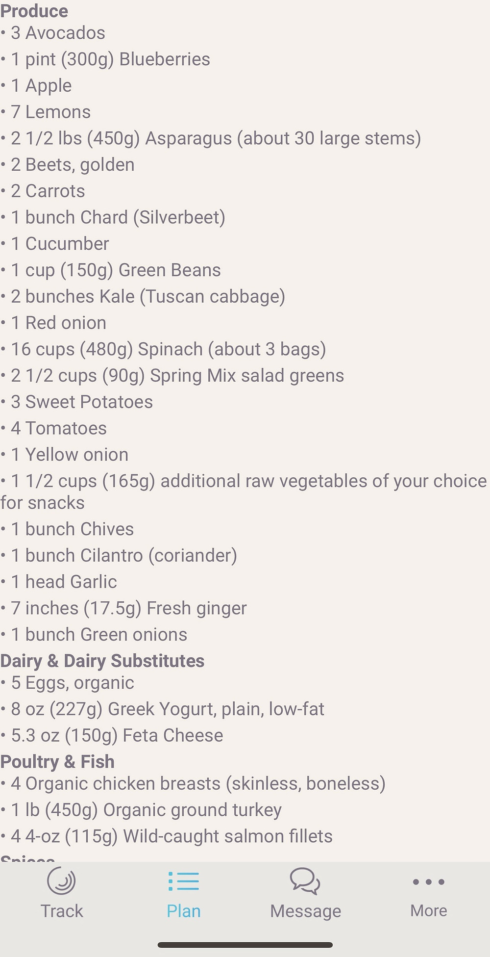 Holistic Nutrition Shopping List. Groceries