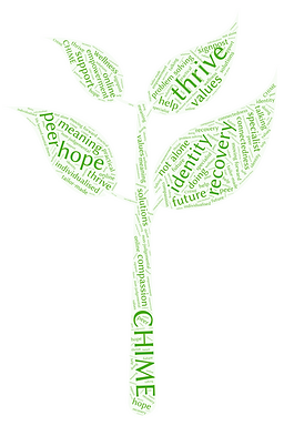 chime to thrive logo.png