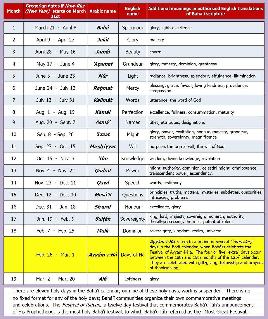 Bahá'í Calendar