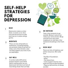 Resource Sheet: Depression