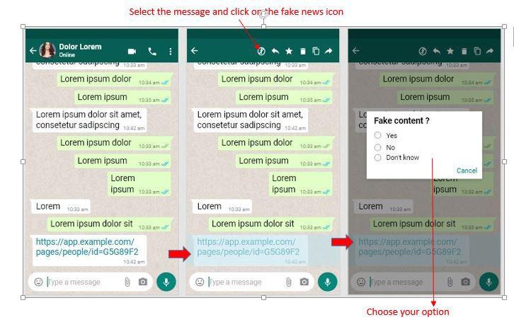 WhatsApp fake news detection system