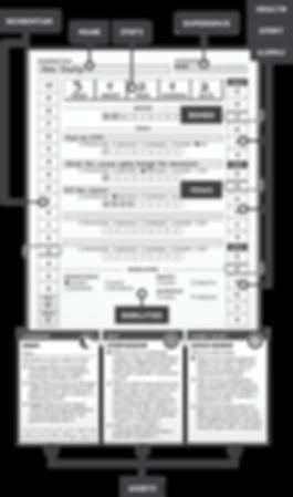 Ironsworn Character Sheet
