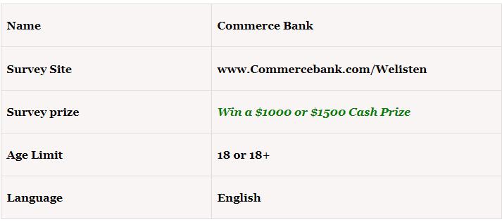 Commerce Bank Survey Details