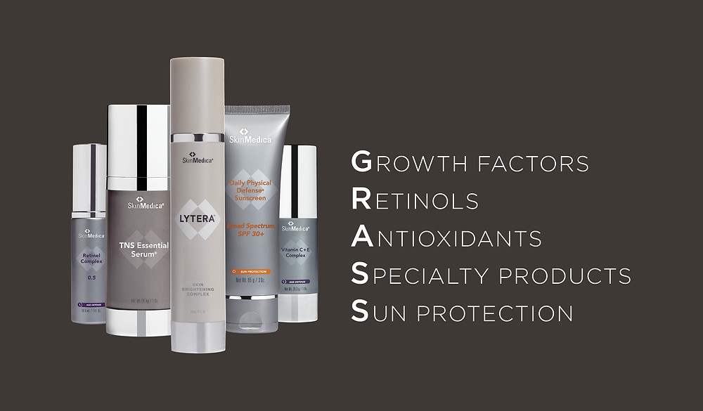 Ideal Skin Regime for Aging Skin!  Don't miss this great special!